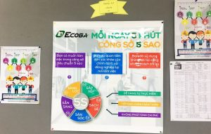5S campaign – EcobaENT office