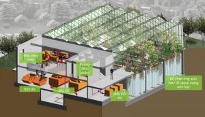 Công nghệ mới áp dụng tại trạm xử lý nước thải đại đô thị Vinhomes Ocean Park có gì nổi trội?